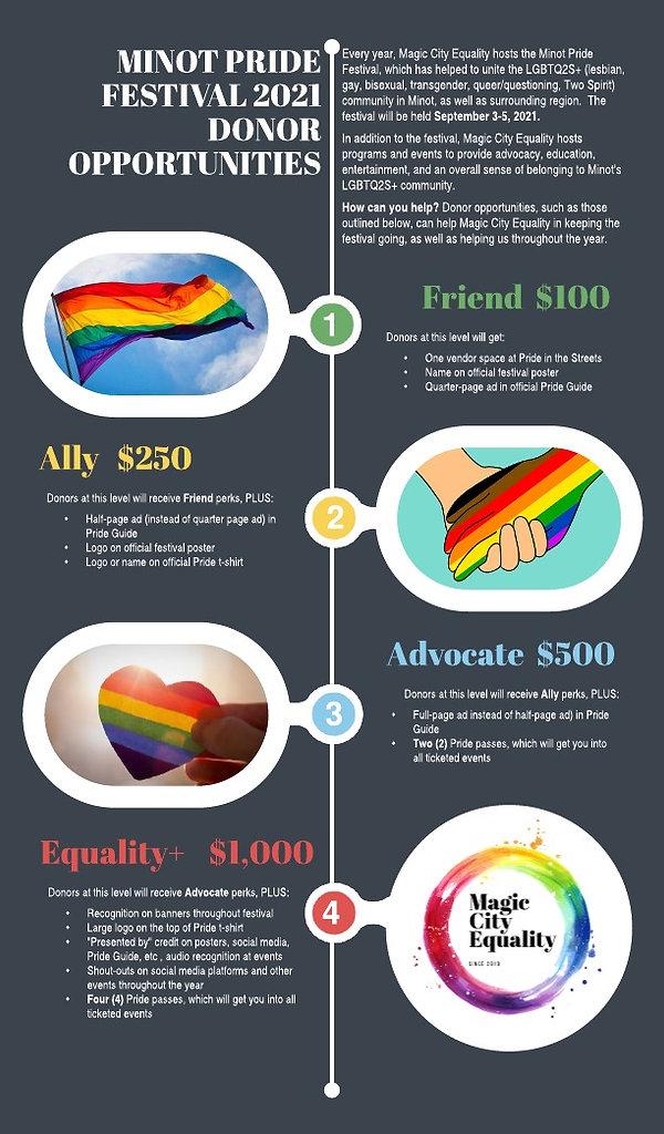 Pride Festival 2021 Sponsorship Opps (2)