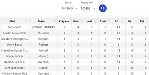 Arsenal 10-28-19.png