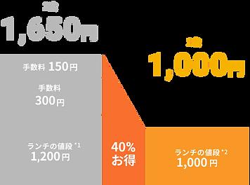 graph-min.png