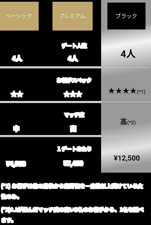 グラフ 1-min.png