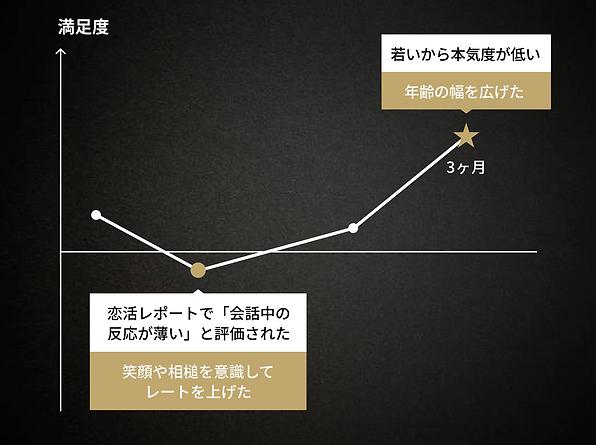 グラフ  うぃx.png