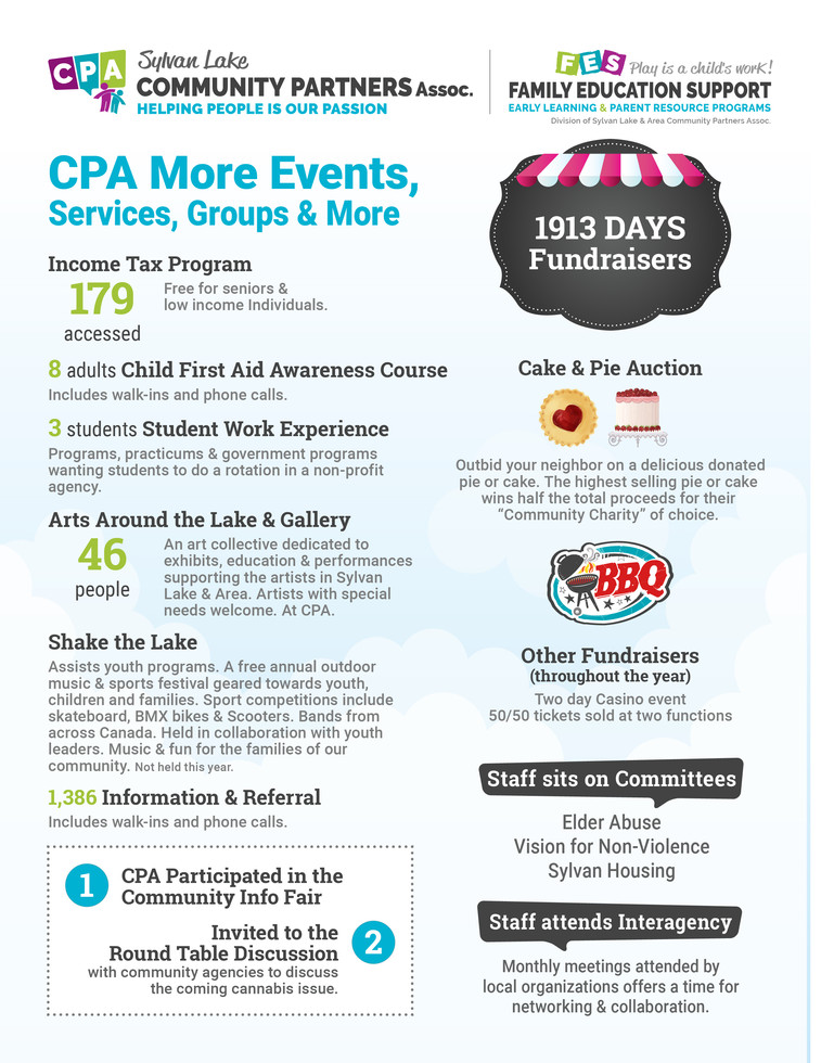 CPA Infographic May 30 18-03.jpg