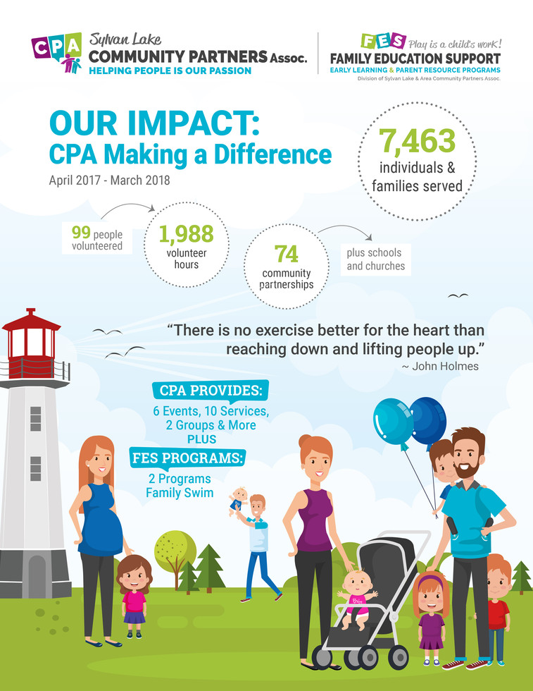 CPA Infographic May 30 18-01.jpg