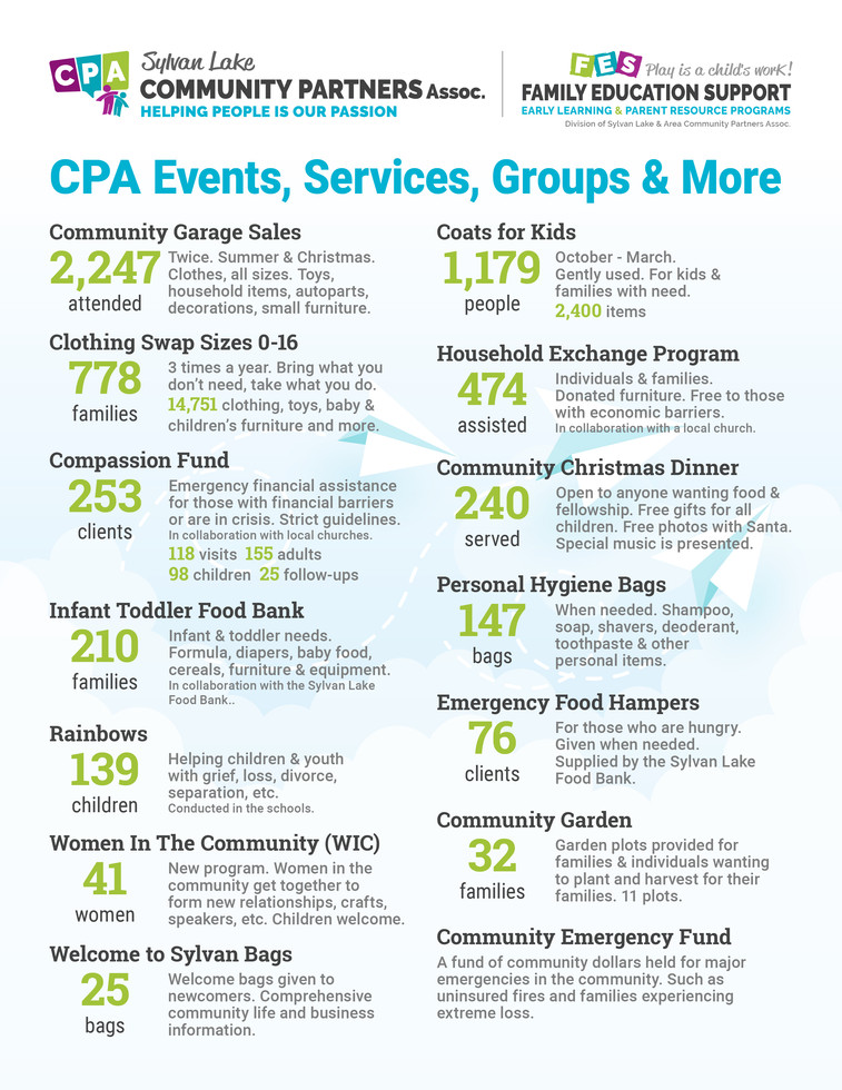 CPA Infographic May 30 18-02.jpg