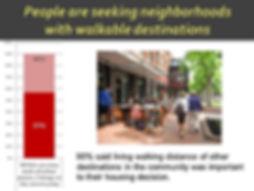 Walkable Neighborhoods.jpg