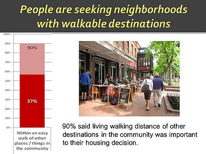 Walkable Neighborhoods.jpg