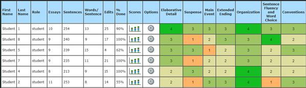 Support 13 - Teacher assessment track sk
