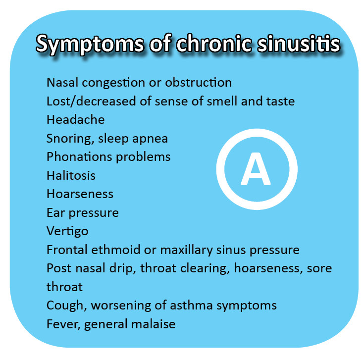 Minnetonka Chiropractor, Affinity Chiropractic treats allergy and sinus infection issues.