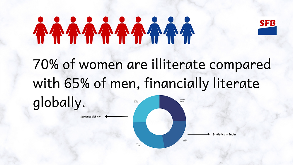 Financial literacy is road to happiness and success.