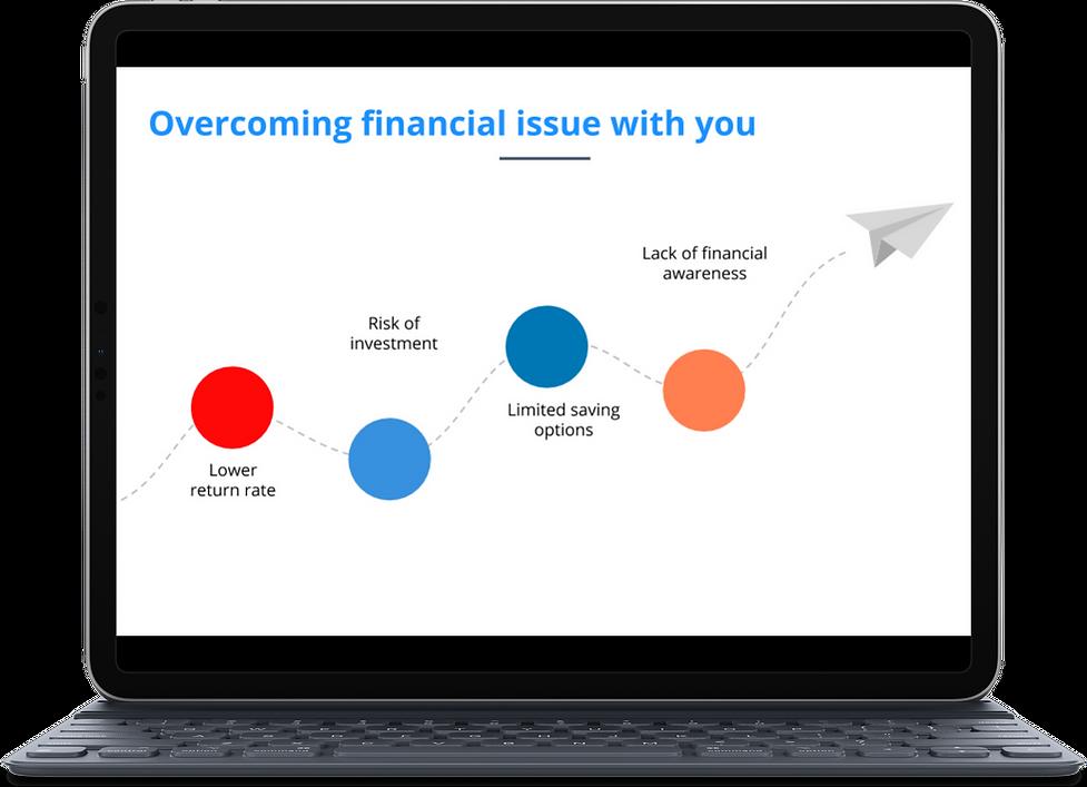 samrat investments overcoming the financ