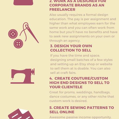 How To Make Money As A Fashion Designer