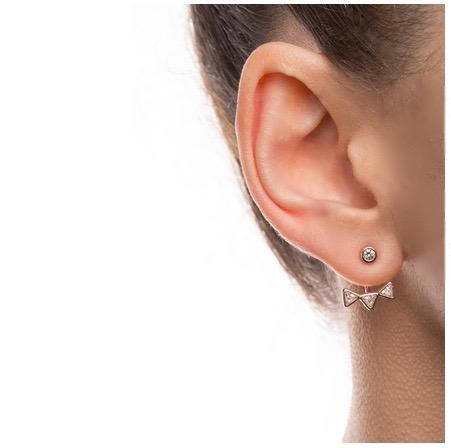 Modelo de oreja
