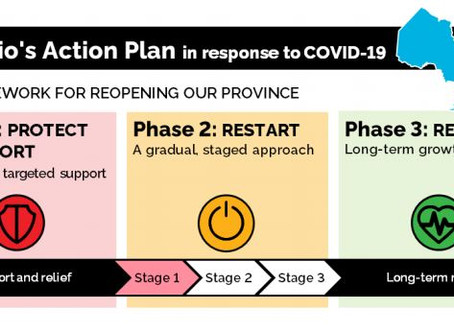 Ontario's Phase 1 Plan For Reopening The Province