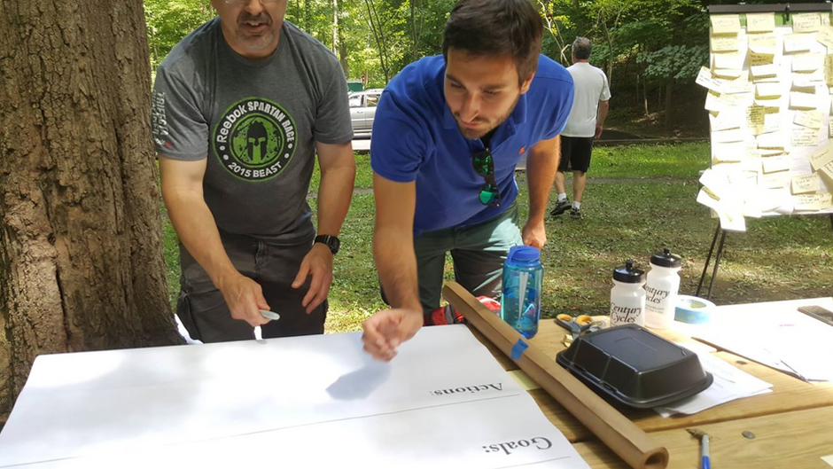 Leading for Change (A new program offered by First Nature Foundation at First Nature Ranch)