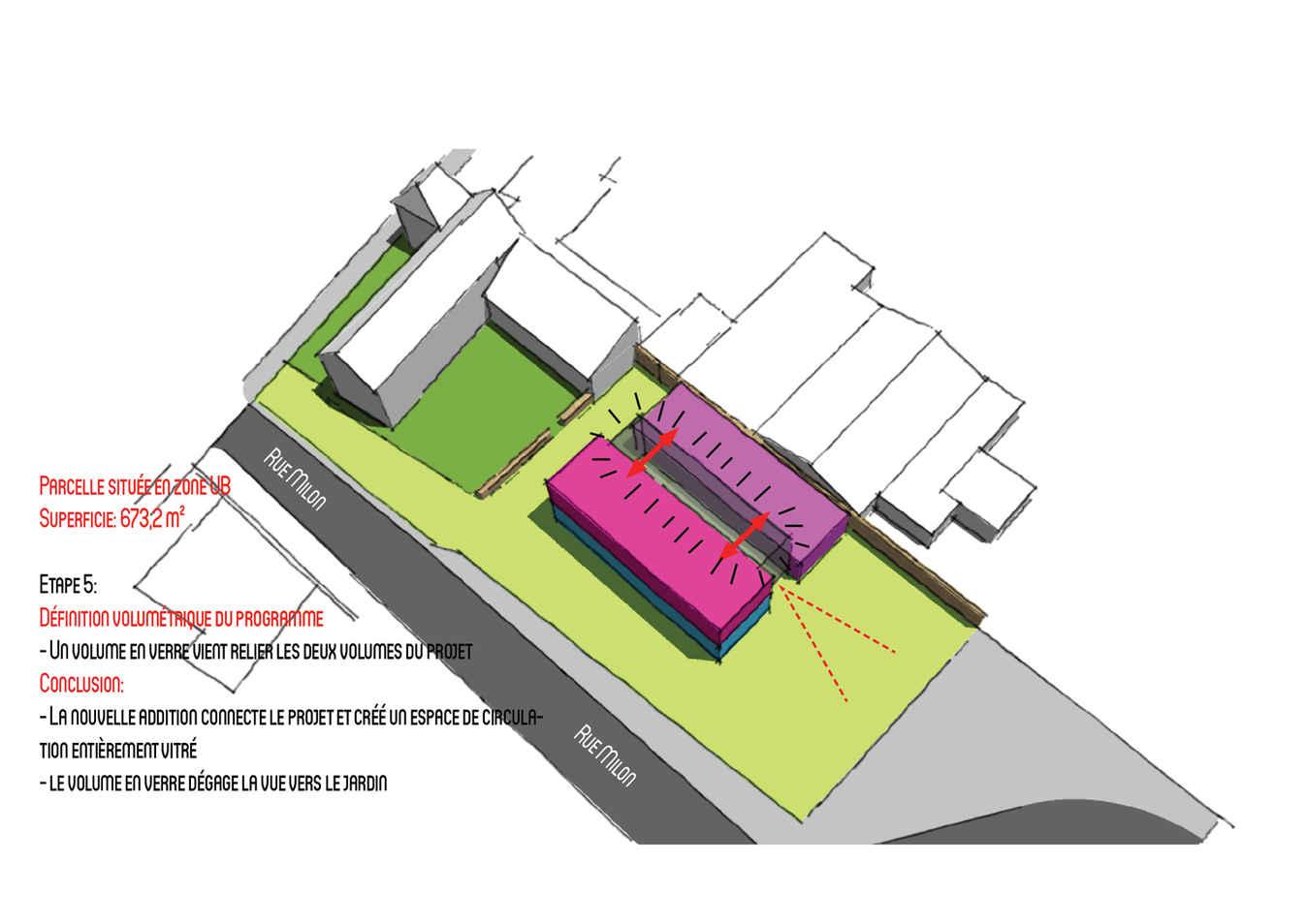 MTC_150615_PRE_Presentation interactive_
