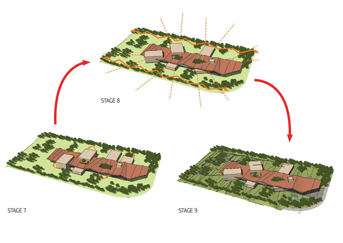 LAB_CTC_111019_Concept Diagram_P03.jpg