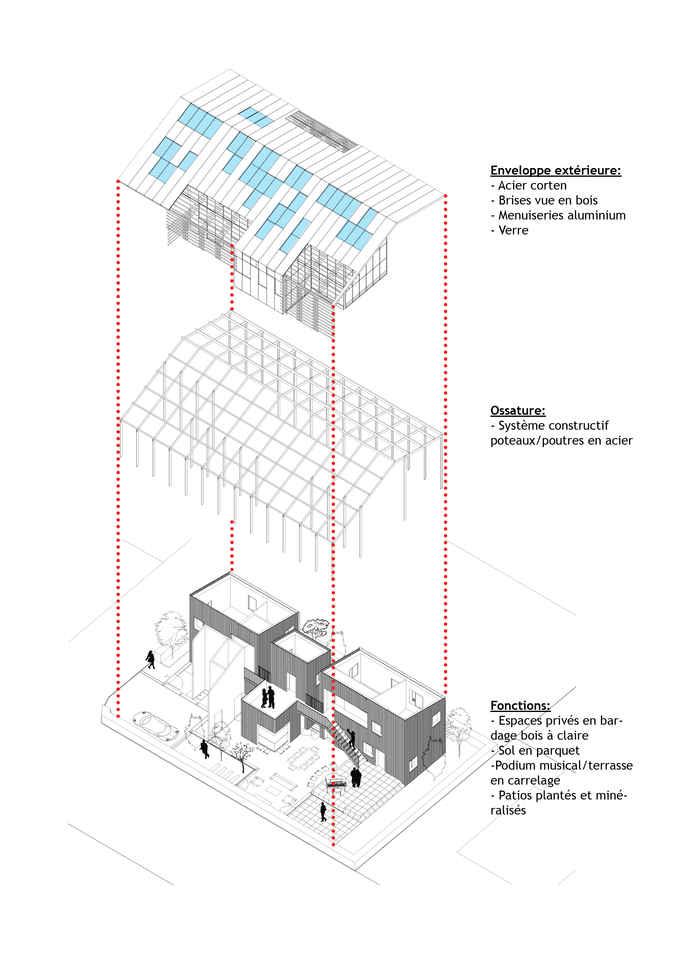 Diagramme structurel.jpg