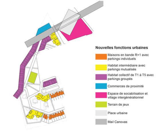 Diagram Fonction & Zoning.jpg