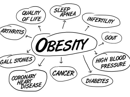Tackling Obesity- Is the Government's Strategy Going to Work?