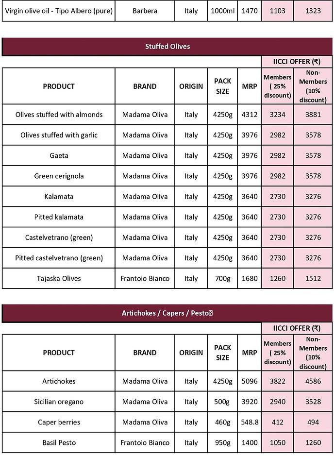 Importer%20Fine%20Foods%20Pricelist_page