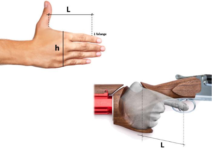 Размеры приклада Futurmec K6 AM