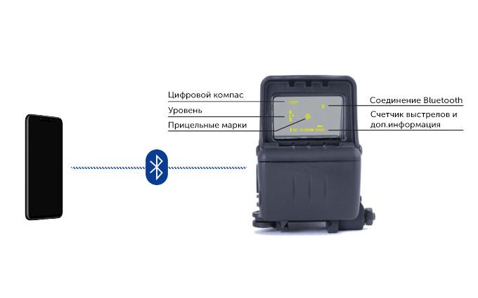 Bluetooth Meprolight MEPRO Foresight