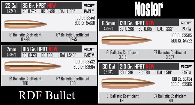 пули Nosler RDF