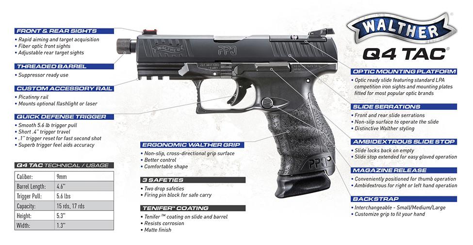 Пистолет Walther Q4 TAC