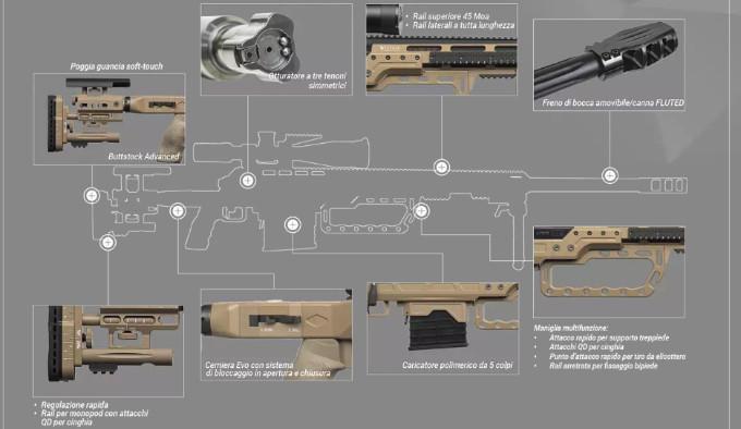 схема винтовки Victrix Tormentum