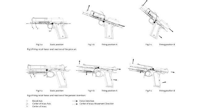схема стрельбы пистолета FK BRNO