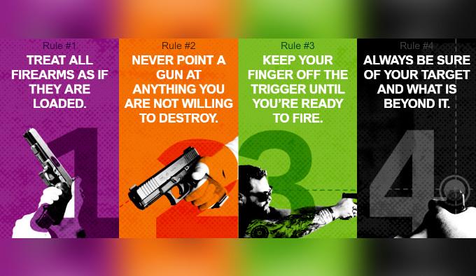 правила безопасного обращения с оружием Glock
