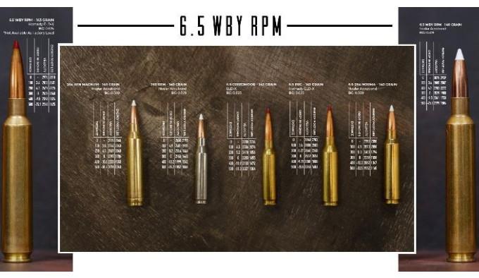 новый винтовочный патрон для охоты с пулей калибра 6,5 мм