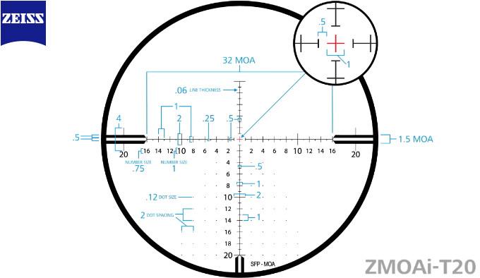 Перекрестие Zeiss ZMOAi-T20