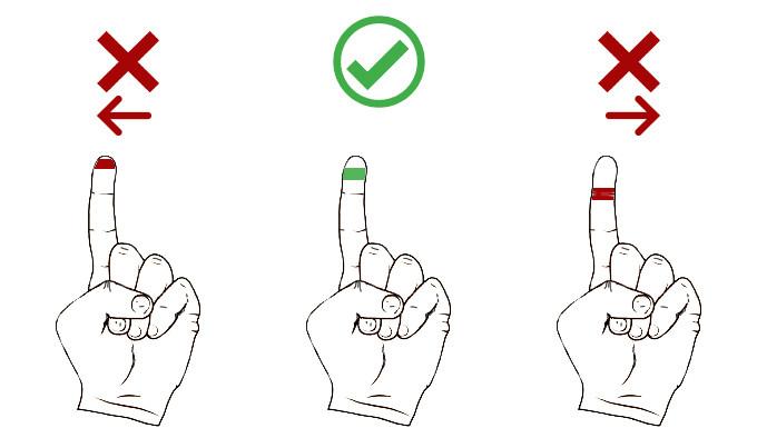 Расположение пальца на спусковом крючке