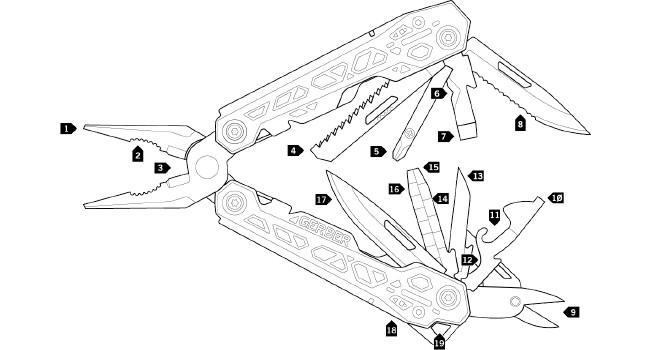 схема мультитула Gerber Truss