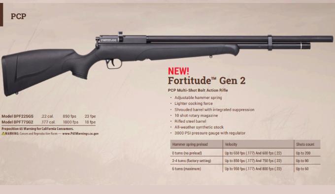 Пневматическая винтовка Benjamin Fortitude Gen2
