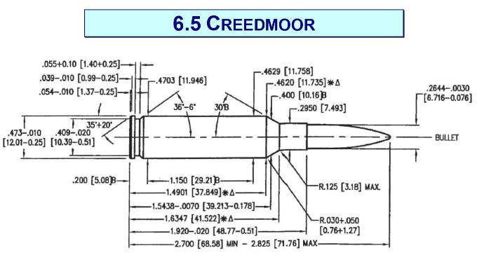 чертеж патрона 6.5 Creedmoor согласно SAAMI