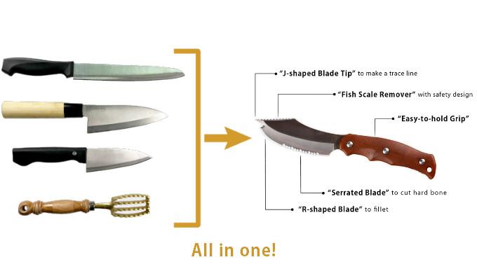 Многофункциональный рыбный нож Sakaknife