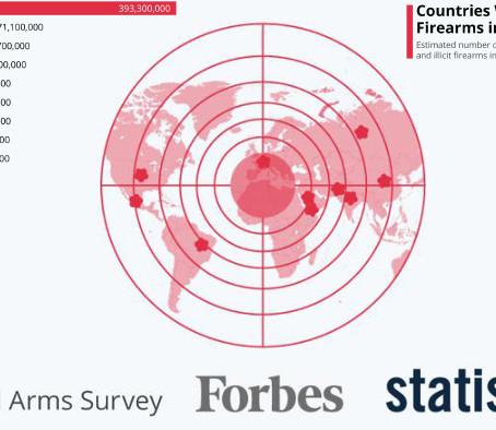 Список стран с самым вооруженным гражданским населением