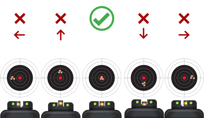 Положение оружия и прицела