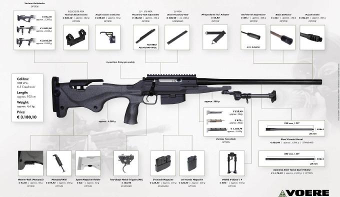аксессуары винтовки Voere M2 Police Edition