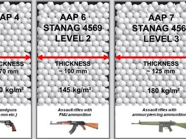 Защитная система Bullet Katcher, улавливающая пули