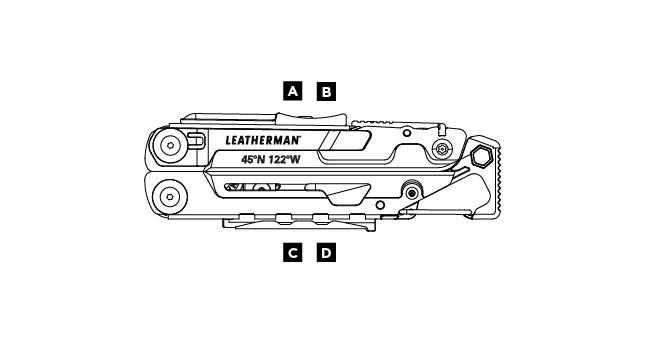 особенности Leatherman Signal