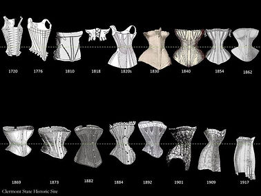 The Pinched Waist- A talk on the history of corsetry | Allana Marsh