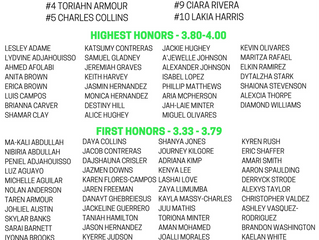 2017-18 Honor Roll: Quarter 1