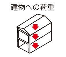 耐震1.jpg