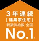 r_3no1_logo.png