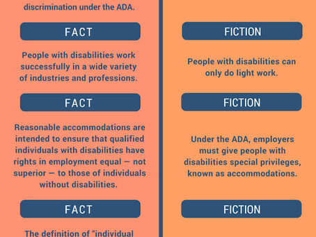 Disability Employment: Fact or Fiction Infographic