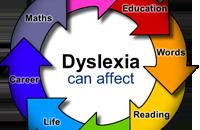 La experiencia de una madre de nino con dislexia