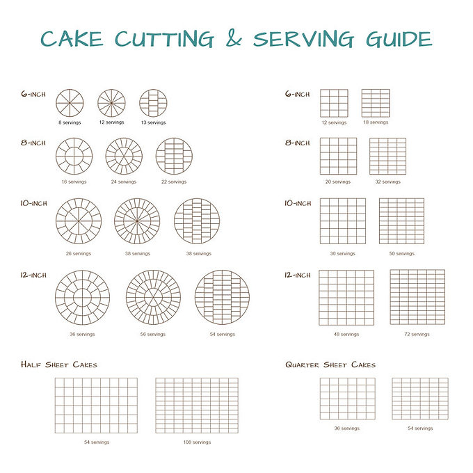 cake-cutting-serving-guide.jpg